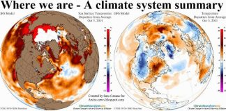 Living With Climate Disruption - System Update, boomer warrior