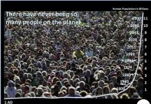 A World With Ten Billion People Does Not Turn Out Well, Below2C