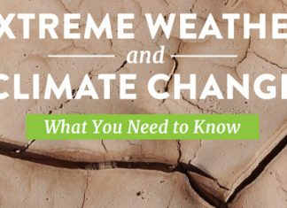 Climate Change = Extreme Weather. What You Need To Know, Below2C