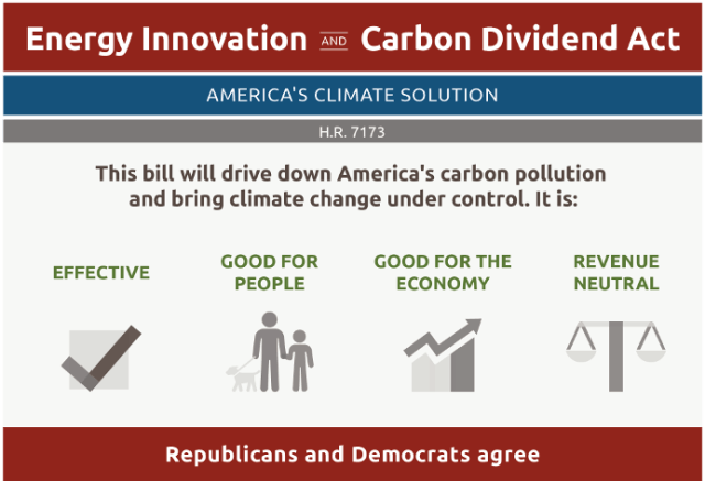 Major Breakthrough For Carbon Pricing in the U.S., Below2C