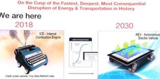 The Good Disruption: When Transportation Goes Electric and Autonomous, Below2C