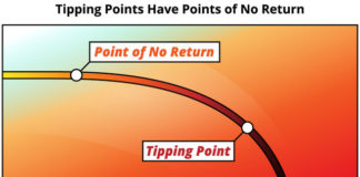 In A Race Between Two Tipping Points, Below2C