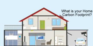 Reducing Your Home Carbon Footprint Is Easy, Below2C