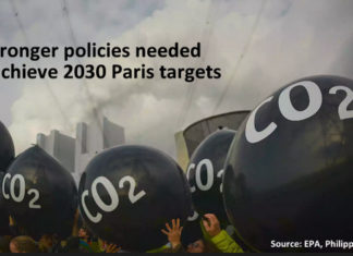 Carbon Pricing Is The Best Tool To Bridge Canada's 2030 Emissions Gap, Below2C