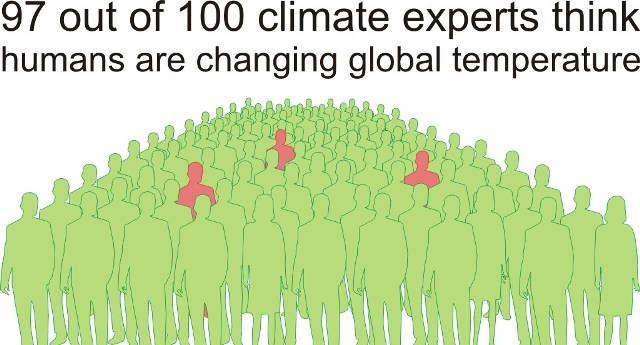 A Climate Scientist Taking it to the people