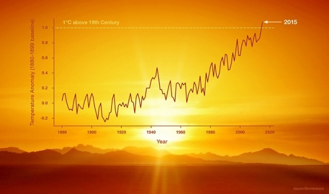 We Are Now In Global Warming Overdrive, boomer warrior