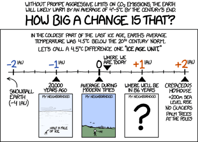 Climate Change Cartoons - Must I Draw You A Picture? boomer warrior