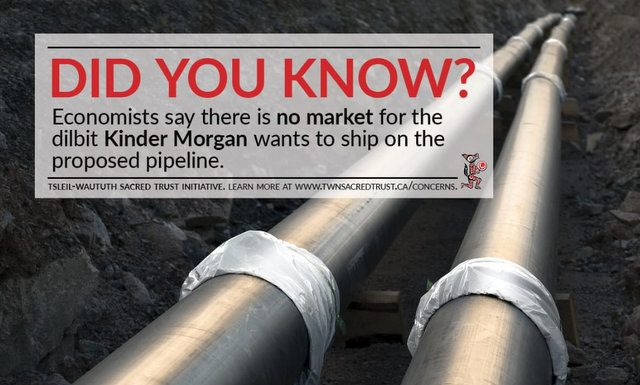 Mr Trudeau. Kinder Morgan Is Just An Economic Pipe-Dream, Below2C