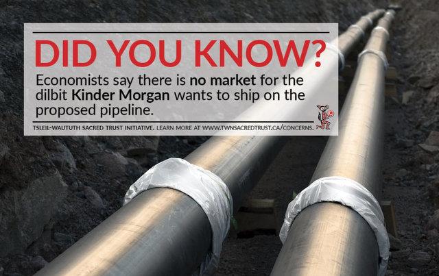 Mr Trudeau. Kinder Morgan Is Just An Economic Pipe-Dream, Below2C