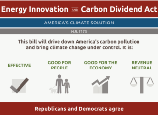 Major Breakthrough For Carbon Pricing in the U.S., Below2C
