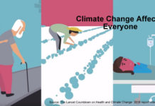 Our Health And Climate Change, Below2C