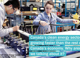 Clean Energy Job Growth Is Booming in Canada