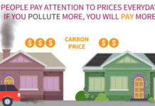 The Debunking of 10 Carbon Pricing Myths, Below2C