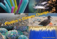 Plastic = Climate Change, Below2C