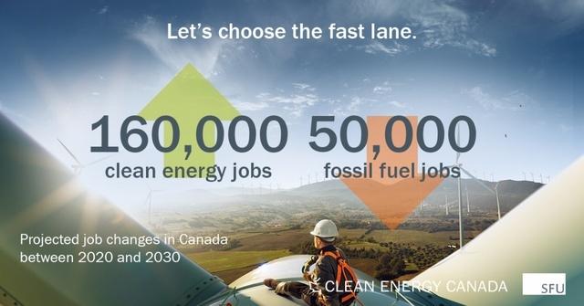 Roadmap to a Green Economy – 10 Guiding Principles