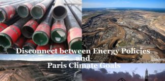 Disconnect Between Paris Climate Goals and Countries' Policies on Fossils, Below2C