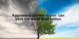 Solving The Climate Crisis Can Save The World $145 Trillion, Below2C