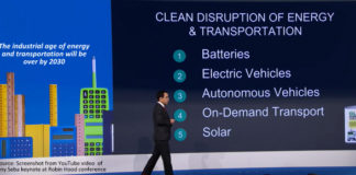 Industrial Age of Energy and Transportation Over by 2030, Below2C