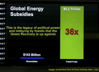 If you think we're getting a green recovery, think again, Below2C
