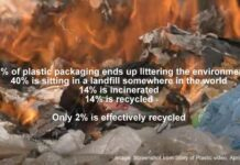 Discover the Toxicity of Plastics Recycling, Below2C