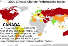 Canada: Falling Far Short On Climate Policy, Emissions Reduction and Energy Transition, Below2C