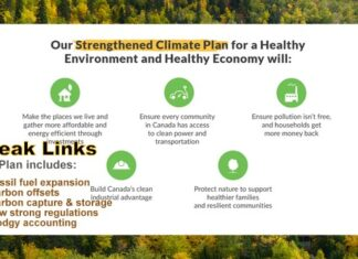 """The Weak Links in Canada's New and """"Improved"""" Climate Plan, Below2C"""
