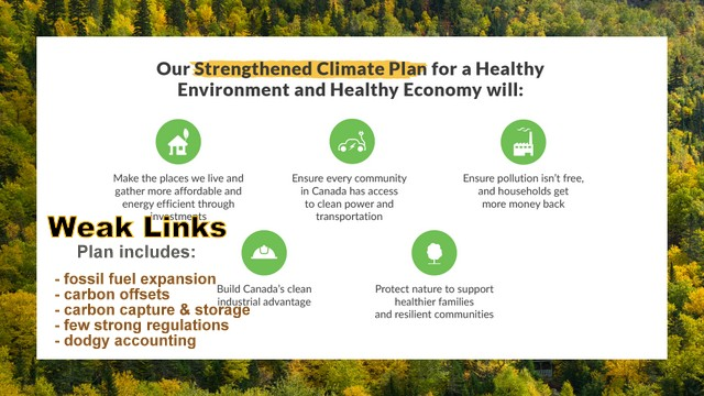 "The Weak Links in Canada's New and ""Improved"" Climate Plan, Below2C"