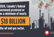 Heads-Up to Canadians: Your Government is Financing Pollution, Below2C