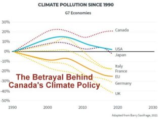 The Betrayal Behind Canada's Climate Policy,Below2C
