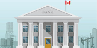 Canada's Fossilized Finance Sector: Big Five Fossil Banks, Below2C