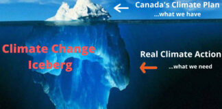 The Tip of the Climate Change Iceberg, Below2C