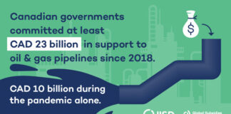 Canada Spent More Than $23 Billion on Pipelines Since 2018, Below2C