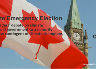Election 2021 Is All About Climate, Below2C